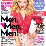 Glamour Magazine, just $3.99/year today only!