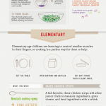 rp_cooking-with-kids-infographic.jpg