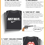 What Does Your T-shirt Say About You?