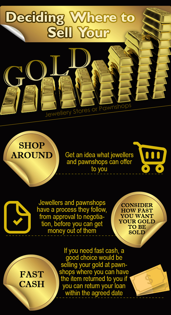 Selling Your Gold: Pawnshop Or Jewellery Store?
